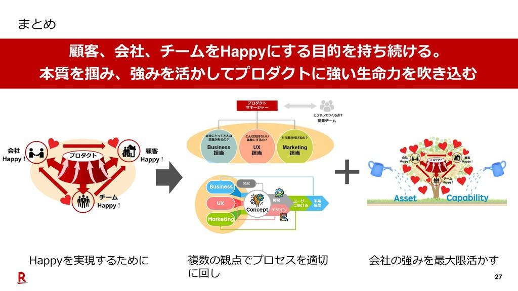 27 まとめ Happyを実現するために 複数の観点でプロセスを適切 に回し 会社の強みを最大...