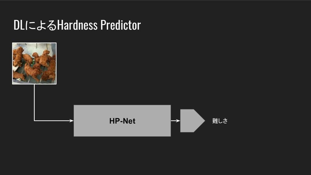 DLによるHardness Predictor HP-Net 難しさ