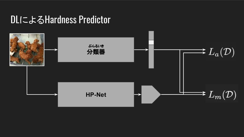 ぶんるいき 分類器 HP-Net DLによるHardness Predictor