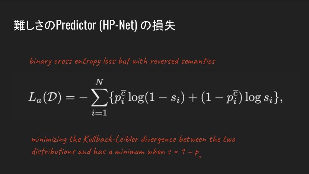 難しさのPredictor (HP-Net) の損失 bi y s e t y s u w r...