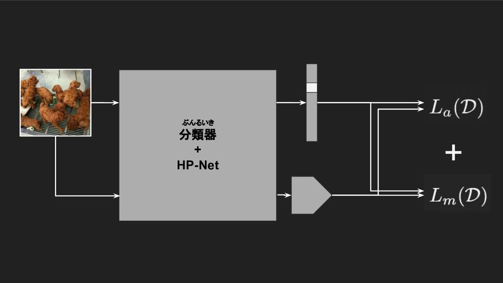 ぶんるいき 分類器 + HP-Net +