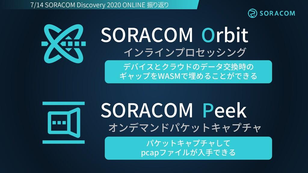 Orbit インラインプロセッシング Peek オンデマンドパケットキャプチャ デバイスとクラ...