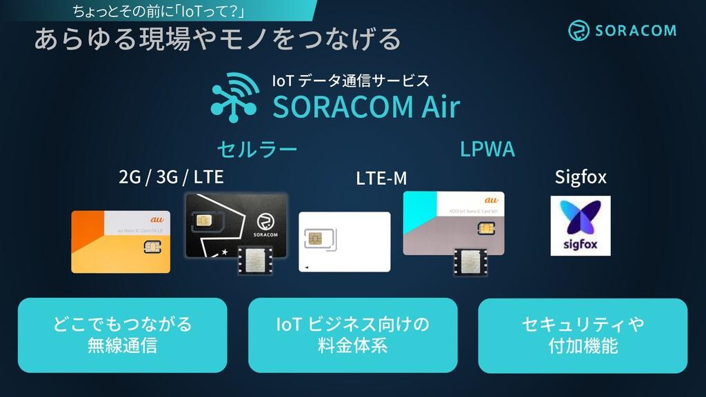 あらゆる現場やモノをつなげる IoT データ通信サービス SORACOM Air どこでもつな...