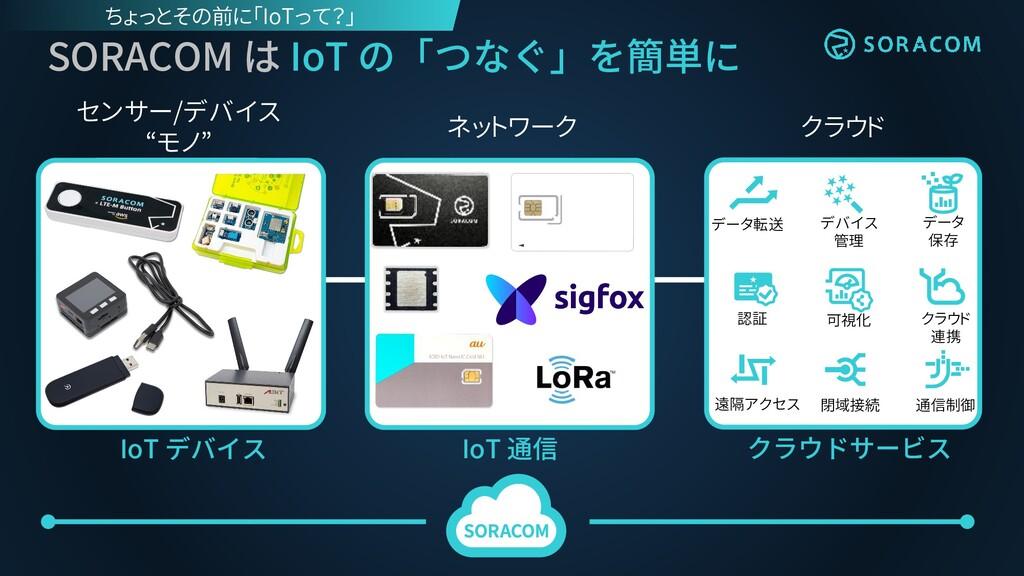 """クラウド ネットワーク センサー/デバイス """"モノ"""" SORACOM は IoT の「つなぐ」..."""
