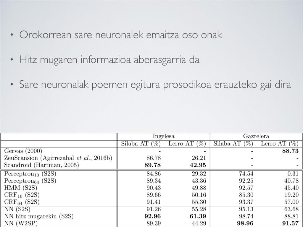 • Orokorrean sare neuronalek emaitza oso onak •...