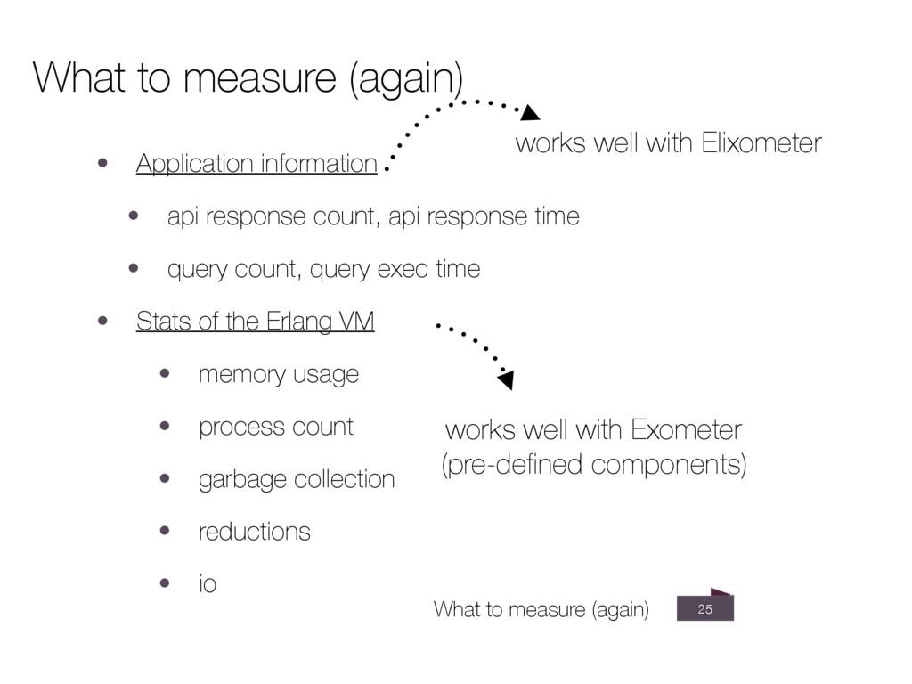 • Application information • api response count,...