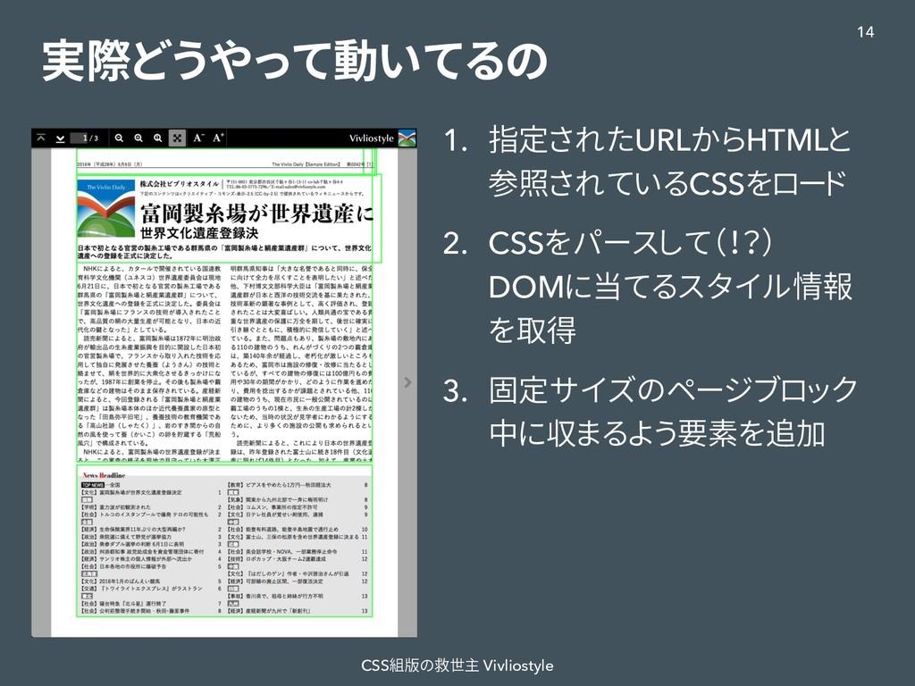 実際どうやって動いてるの 1. 指定されたURLからHTMLと 参照されているCSSをロード ...