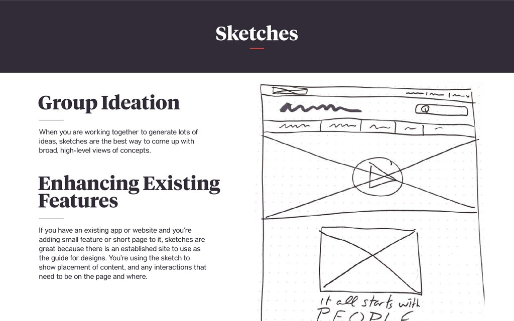 Sketches Group Ideation When you are working to...
