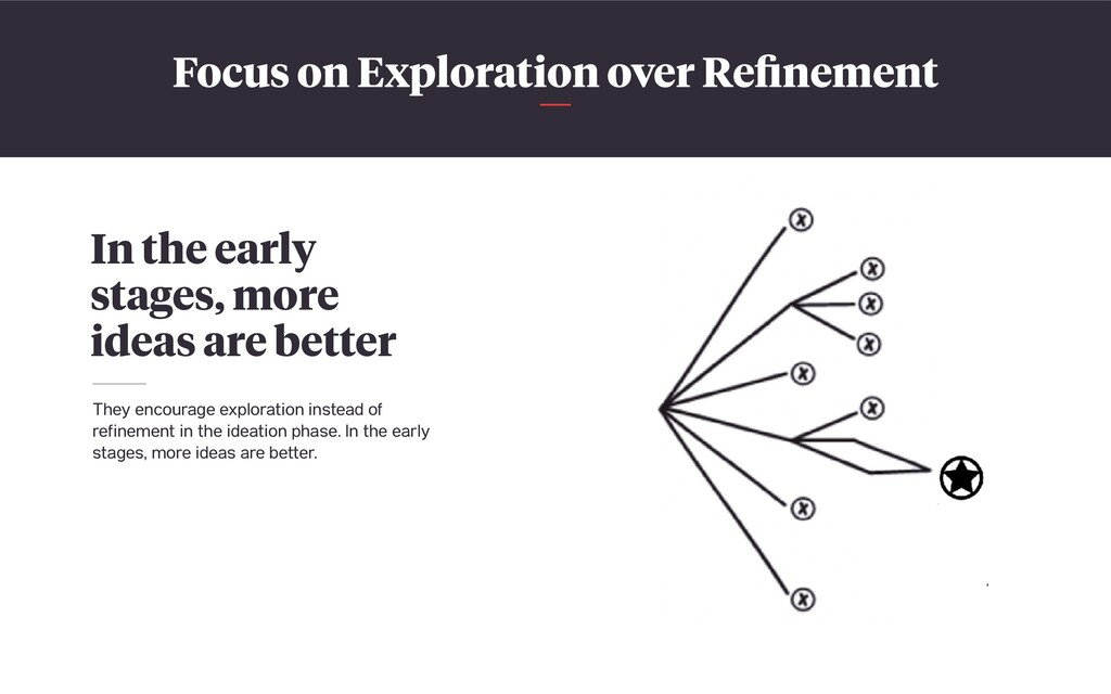 Focus on Exploration over Refinement In the earl...