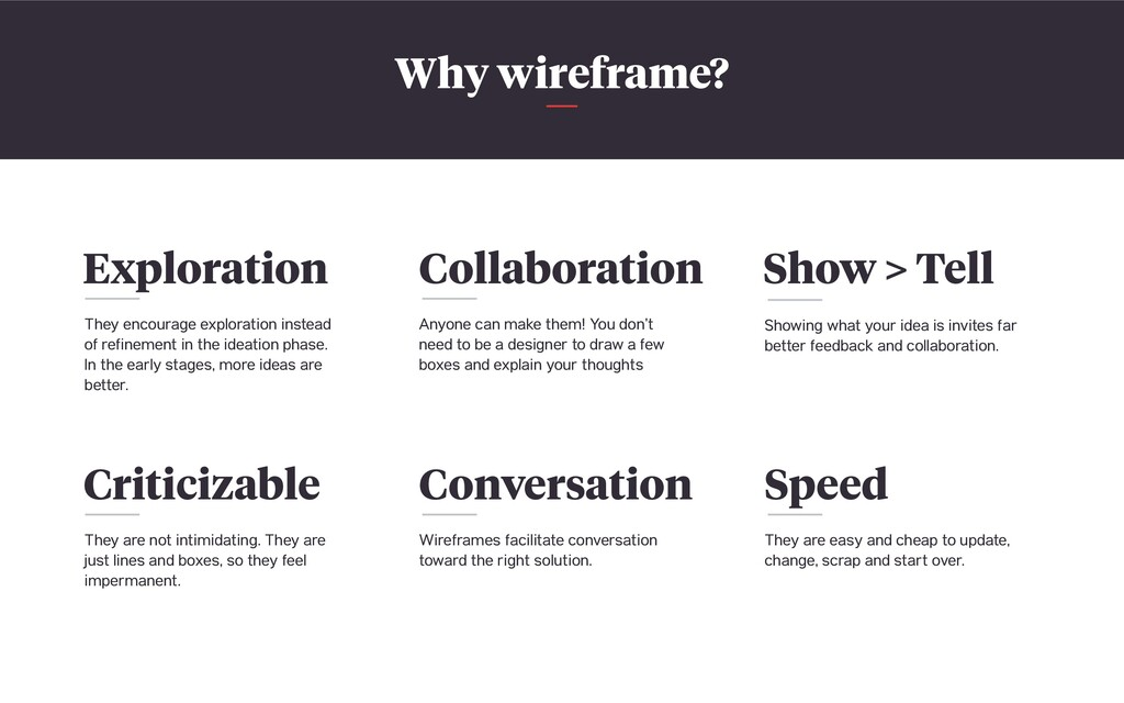 Why wireframe? Exploration They encourage explo...