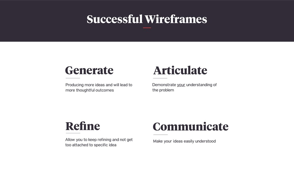 Successful Wireframes Articulate Demonstrate yo...