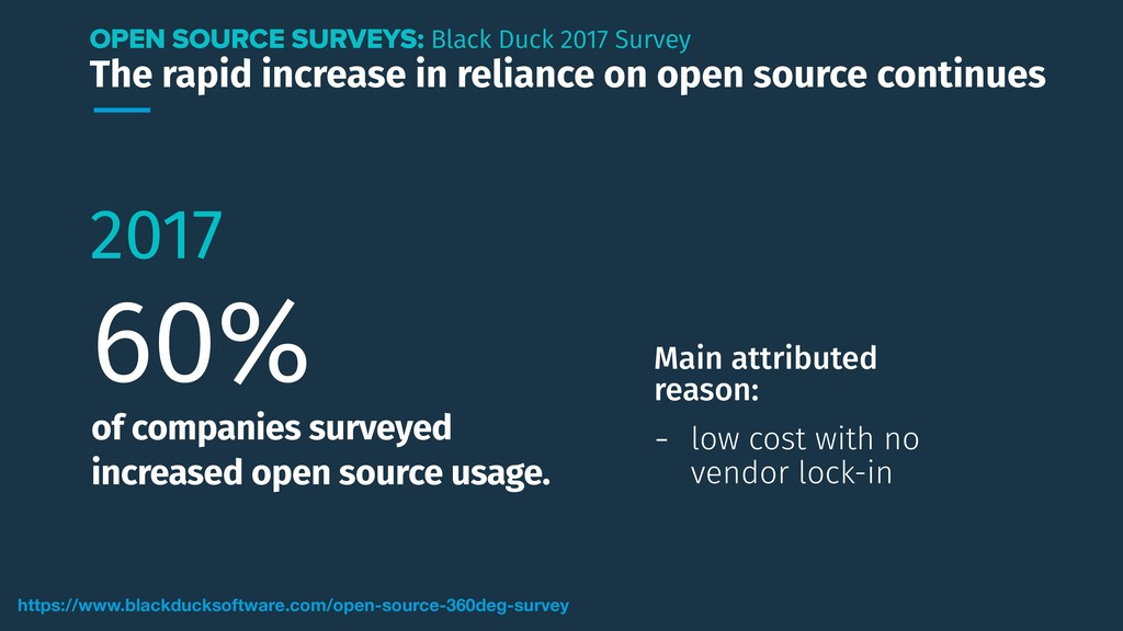 The rapid increase in reliance on open source c...