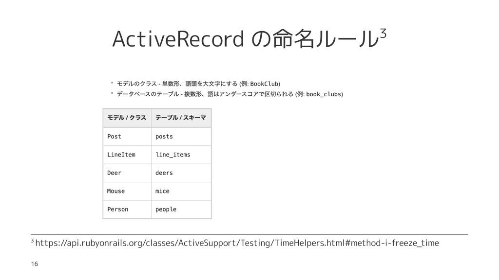 ActiveRecord の命名ルール3 3 https://api.rubyonrails....