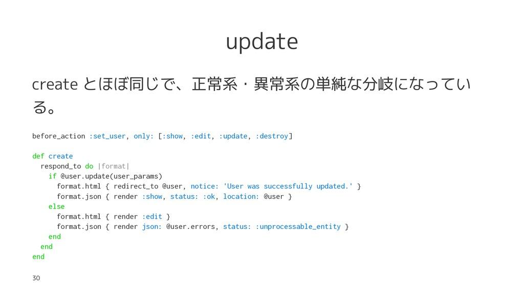 update create とほぼ同じで、正常系・異常系の単純な分岐になってい る。 befo...