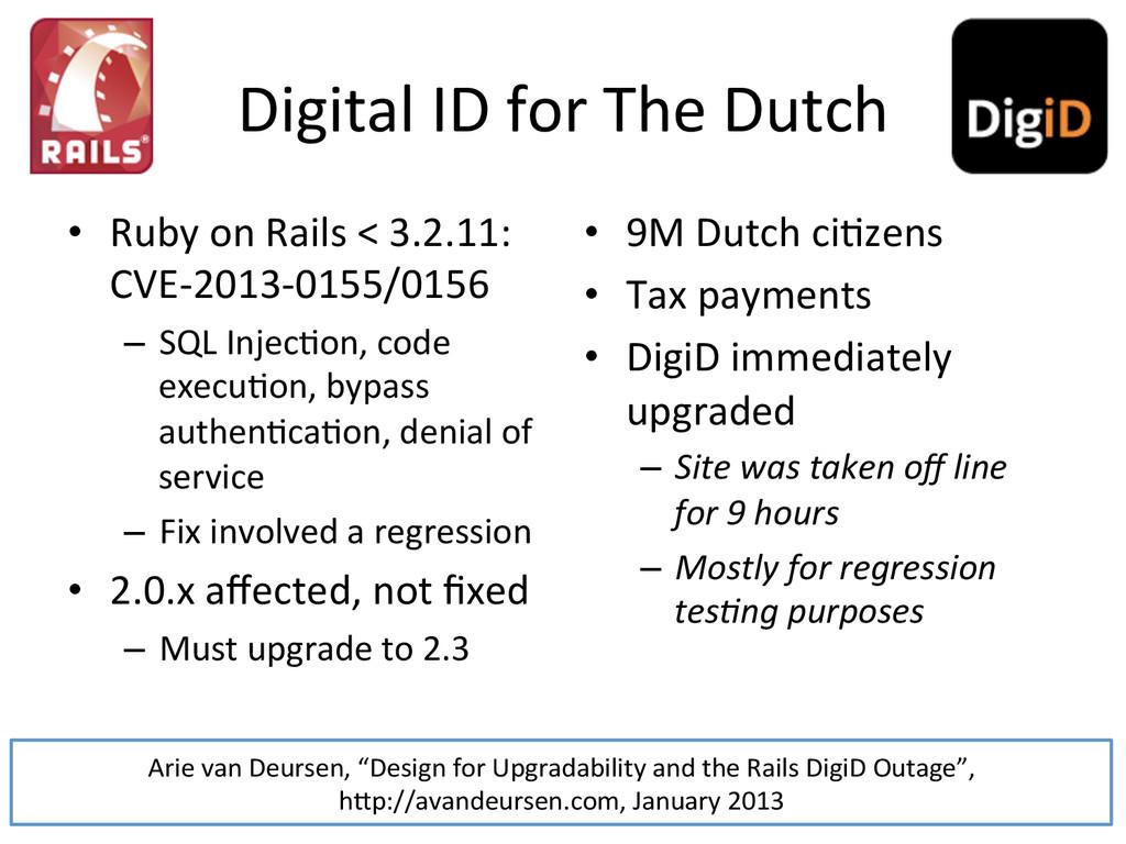 Digital ID for The Dutch  • Rub...