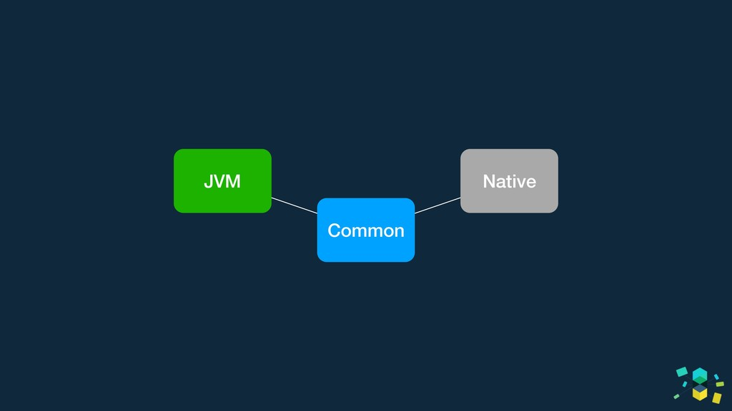 JVM Native Common