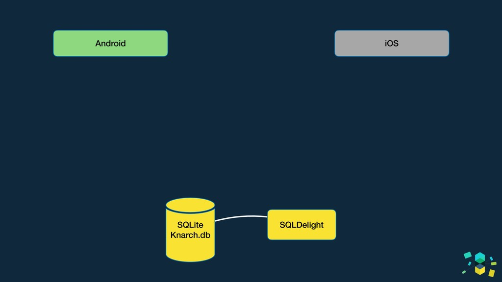 SQLite Knarch.db SQLDelight Android iOS