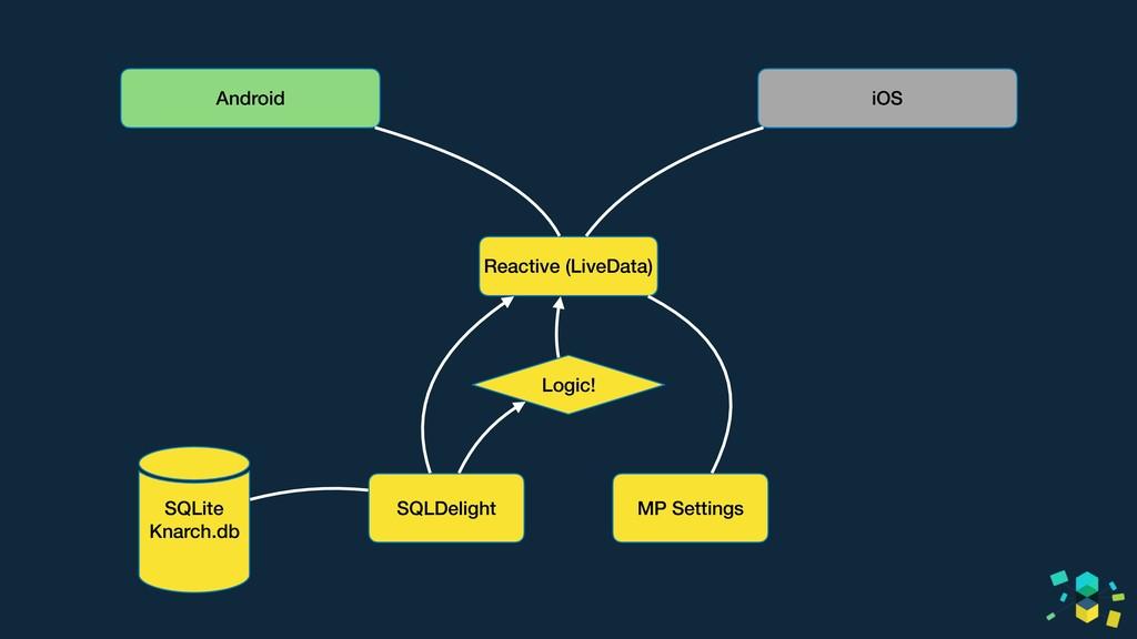 SQLite Knarch.db SQLDelight MP Settings Logic! ...