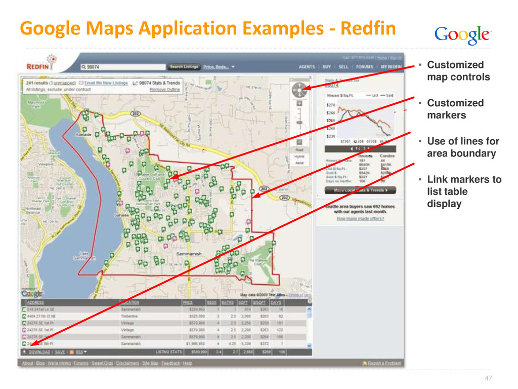 47 Google Maps Application Examples - Redfin • ...