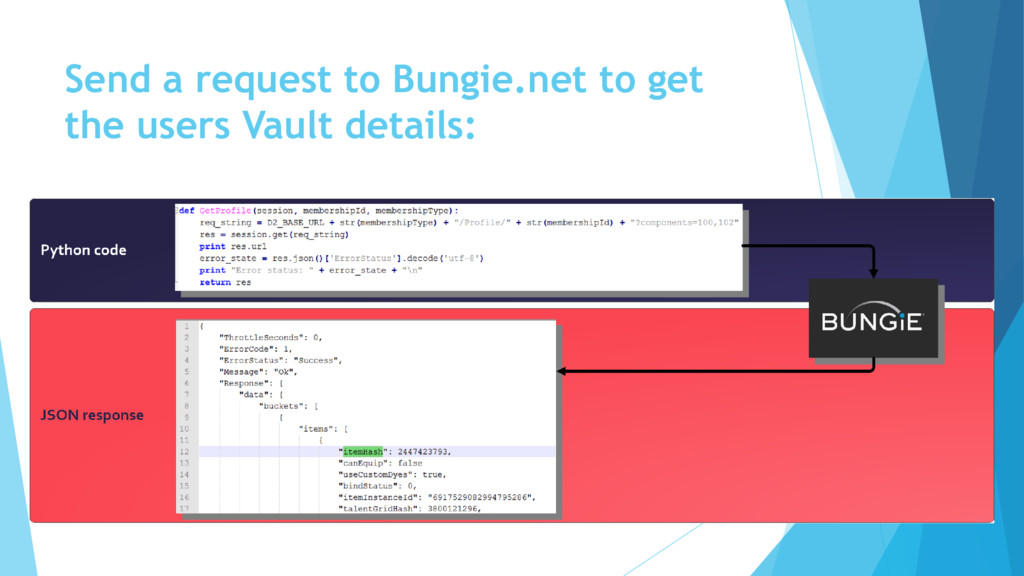 Send a request to Bungie.net to get the users V...