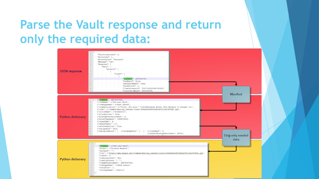 Parse the Vault response and return only the re...