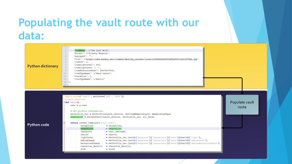Populating the vault route with our data: