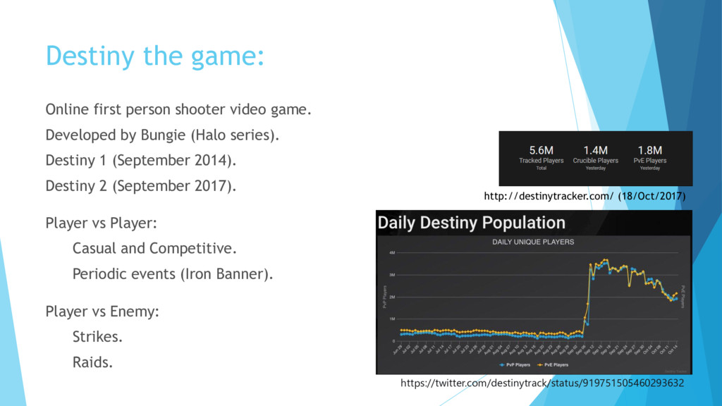 Destiny the game: Online first person shooter v...
