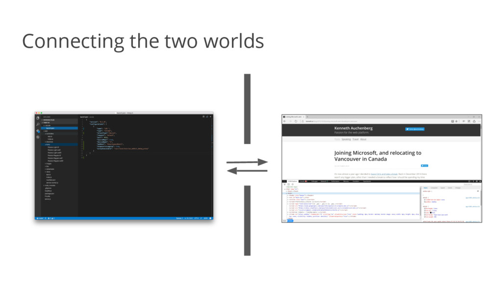 Connecting the two worlds