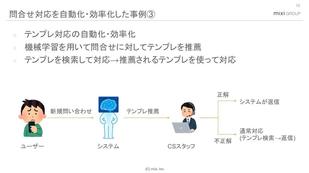 (C) mixi, Inc. ○ テンプレ対応の自動化・効率化 ○ 機械学習を用いて問合せに対...