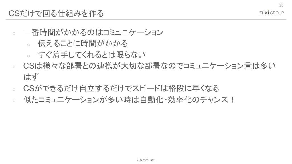 (C) mixi, Inc. ○ 一番時間がかかるのはコミュニケーション ○ 伝えることに時間...