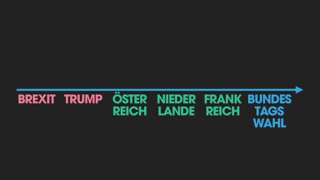 BREXIT TRUMP ÖSTER REICH NIEDER LANDE FRANK ...