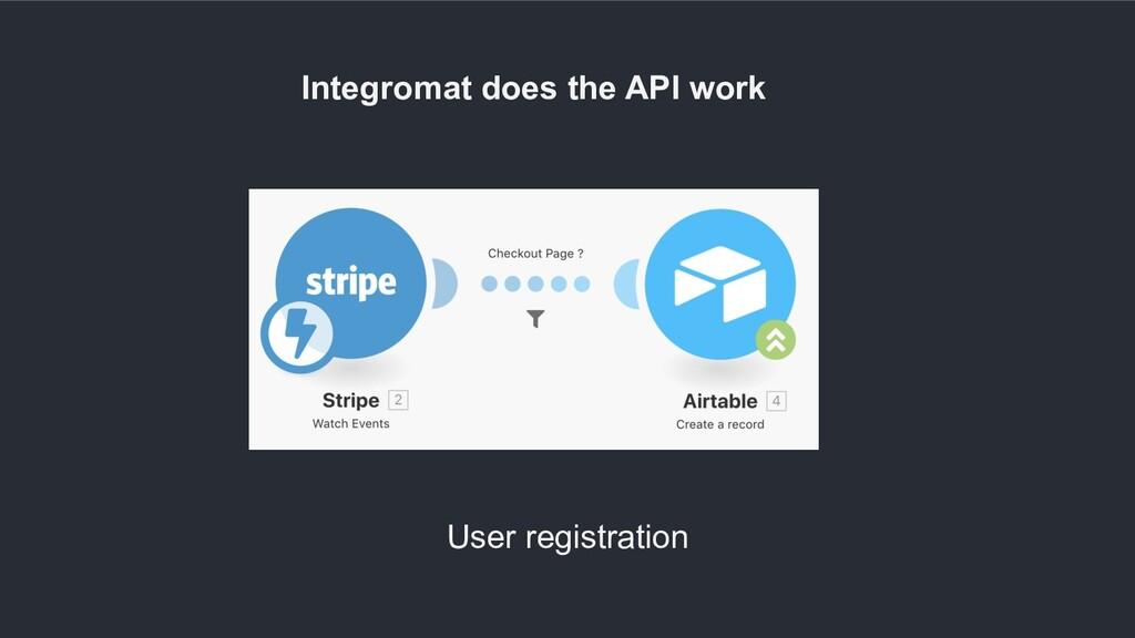 Integromat does the API work User registration