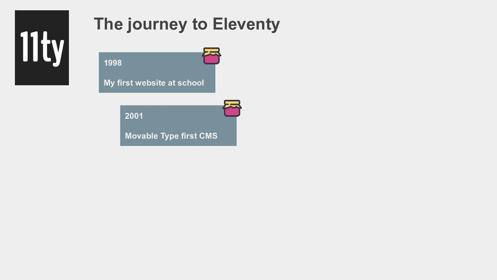 The journey to Eleventy 1998 My first website a...