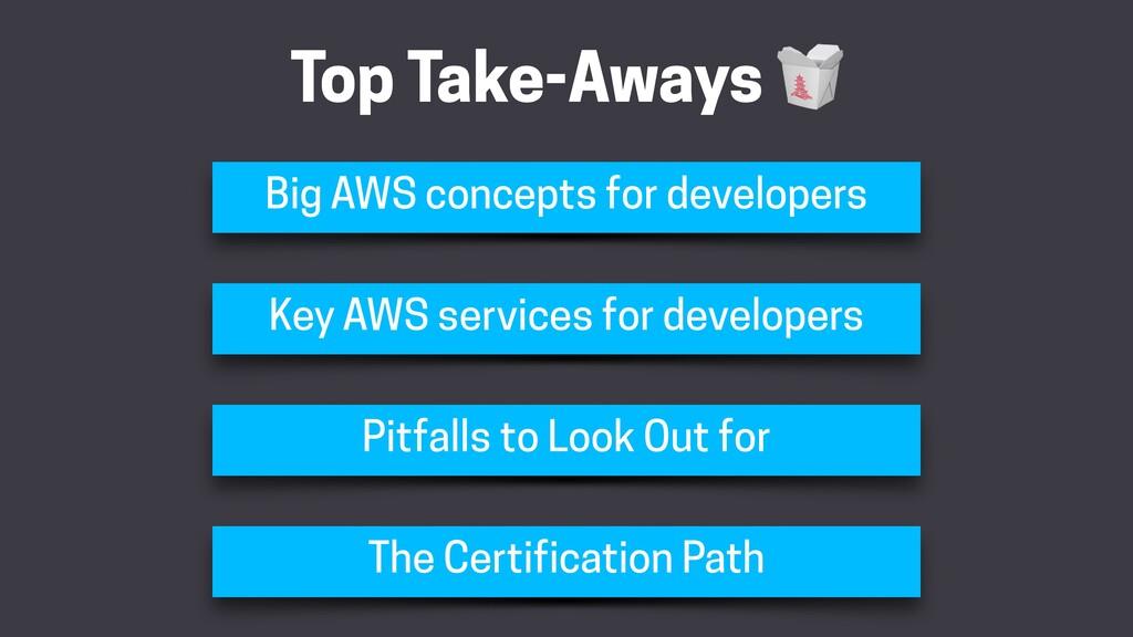 Top Take-Aways 🥡 Key AWS services for developer...