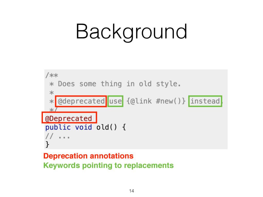 Background 14 Deprecation annotations Keywords ...