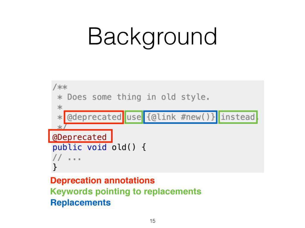 Background 15 Deprecation annotations Keywords ...