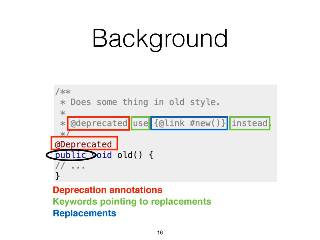 Background 16 Deprecation annotations Keywords ...
