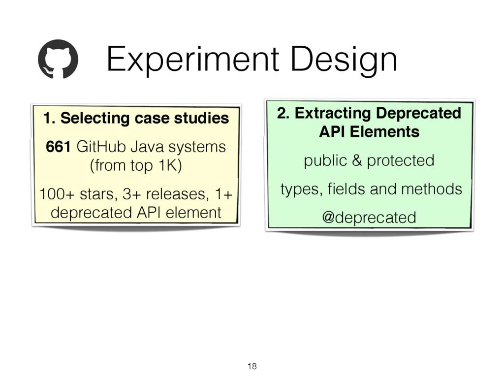 Experiment Design 18 1. Selecting case studies!...