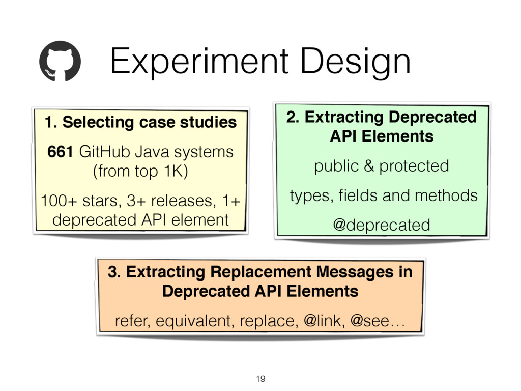 Experiment Design 19 1. Selecting case studies!...