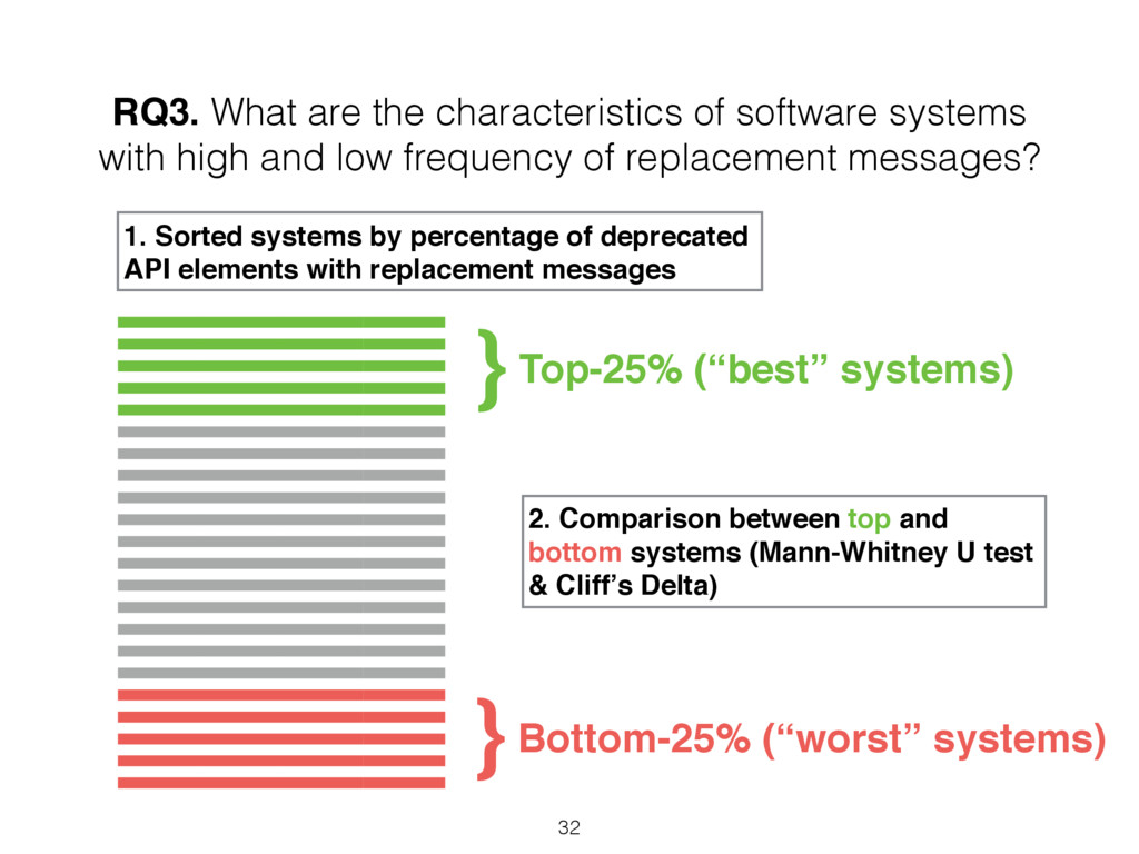 RQ3. What are the characteristics of software s...