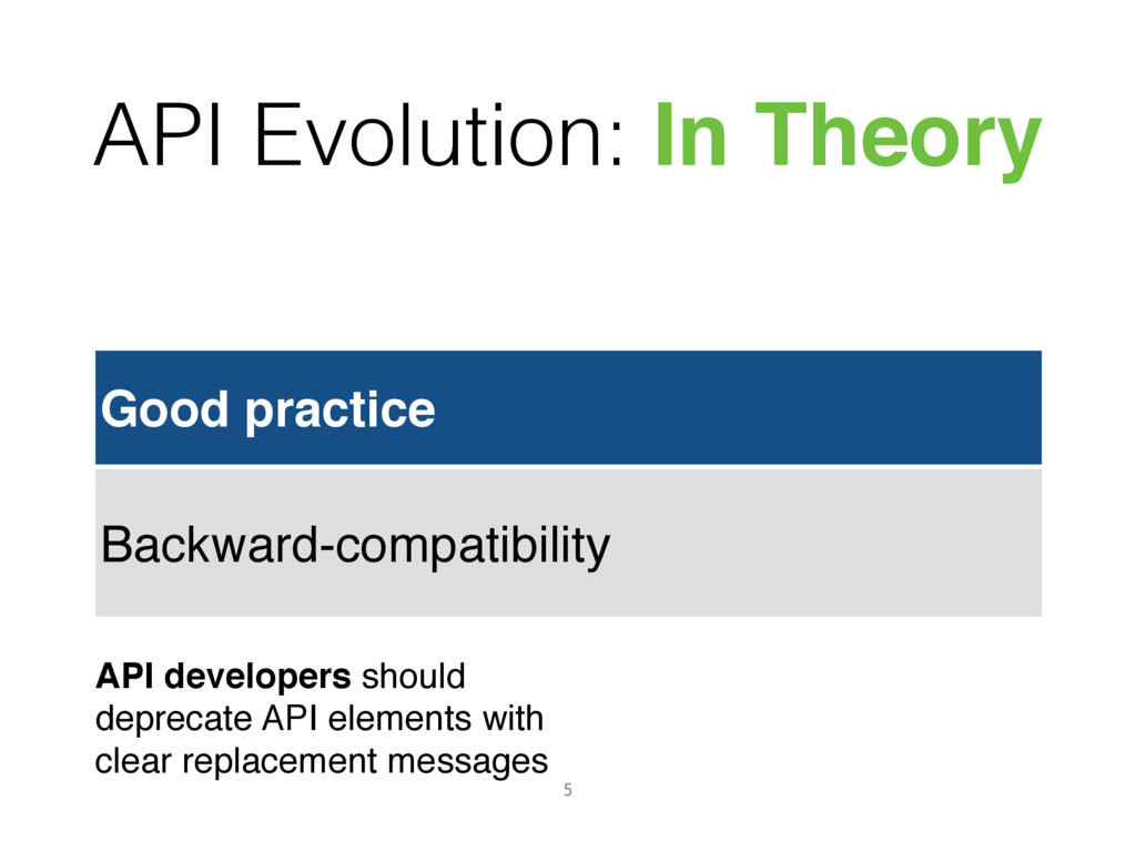 5 API Evolution: In Theory Good practice Backwa...