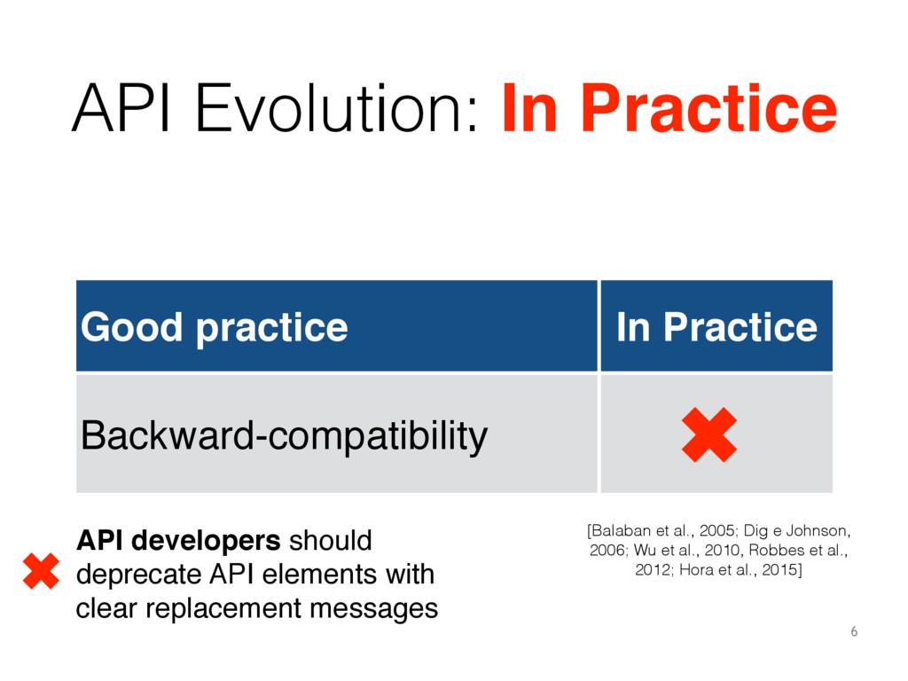 6 API Evolution: In Practice [Balaban et al., 2...
