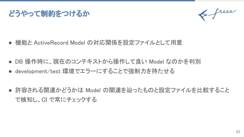 ● 機能と ActiveRecord Model の対応関係を設定ファイルとして用意  ●...