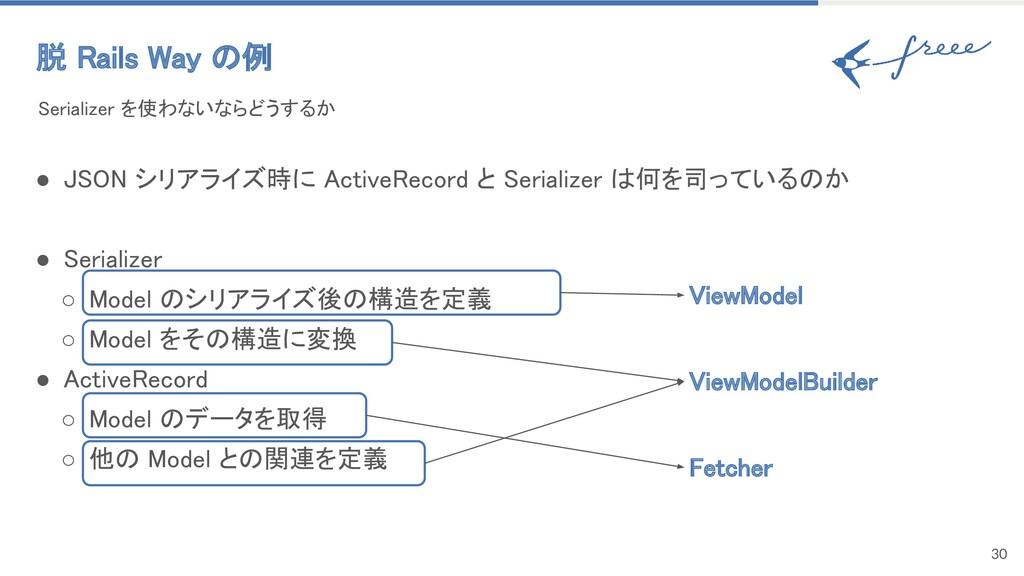 ● JSON シリアライズ時に ActiveRecord と Serializer は何を司っ...