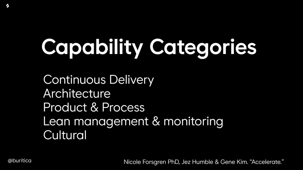 @buritica Capability Categories Continuous Deli...