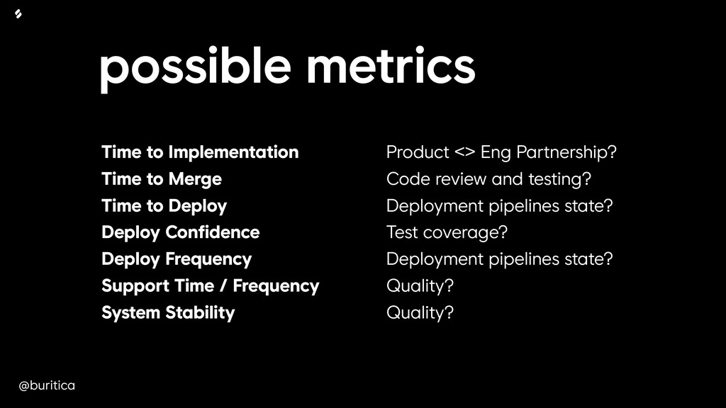 @buritica possible metrics Time to Implementati...