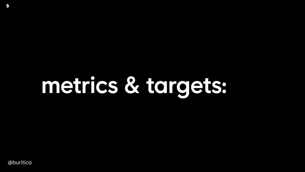 @buritica metrics & targets: