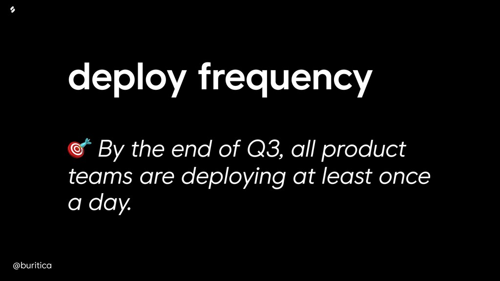 @buritica deploy frequency 