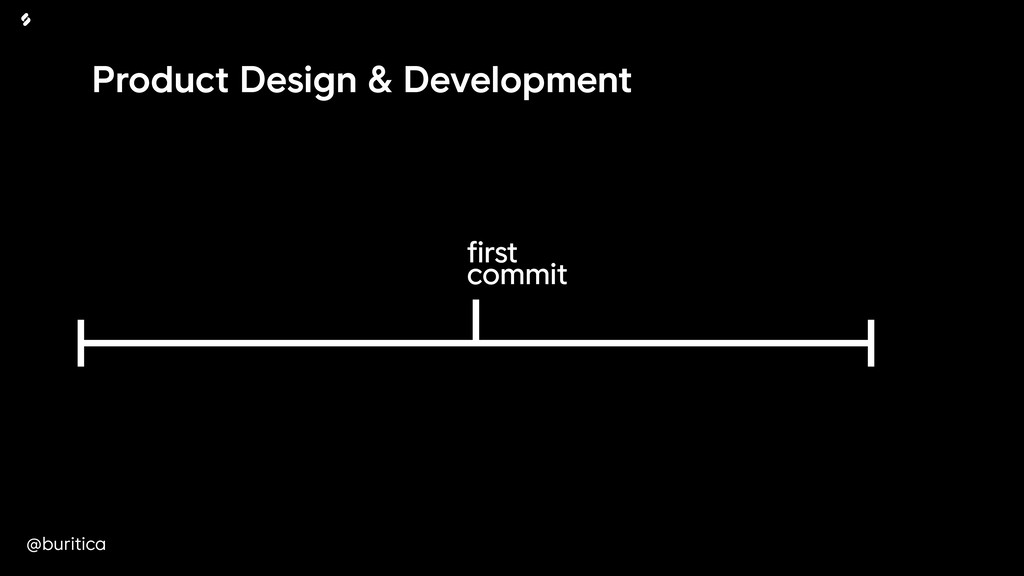 @buritica first
