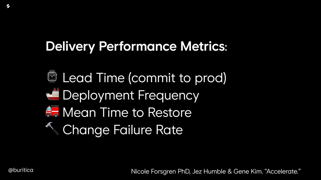 @buritica Delivery Performance Metrics: ⌚ Lead ...